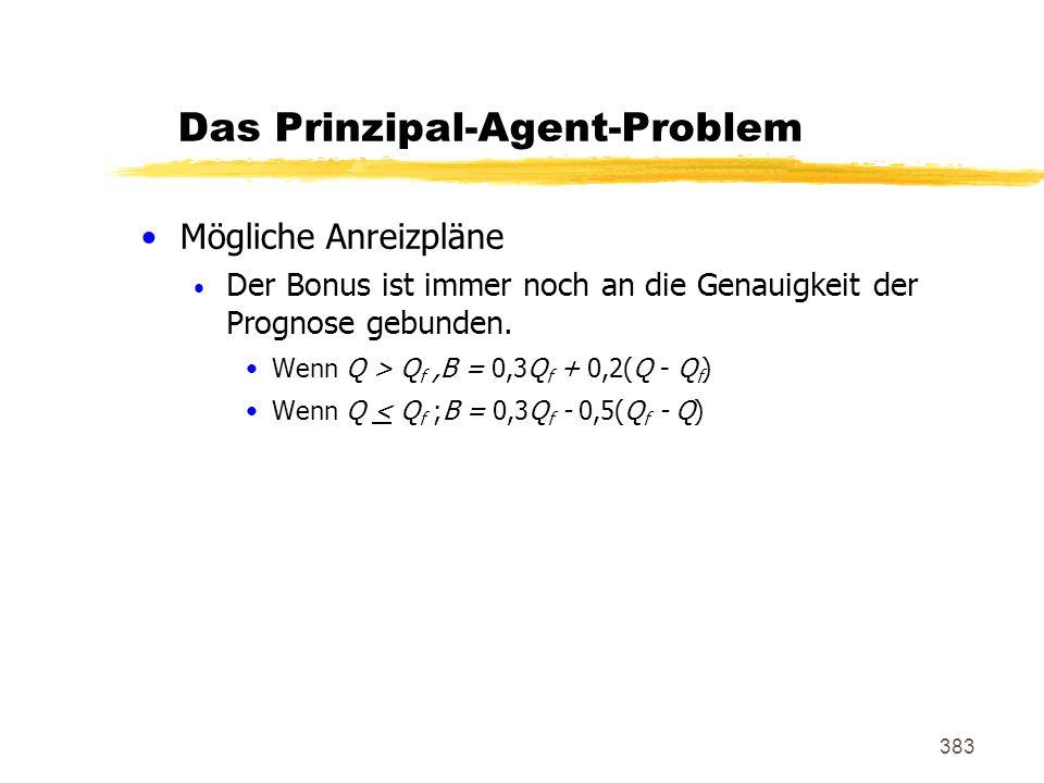 383 Das Prinzipal-Agent-Problem Mögliche Anreizpläne Der Bonus ist immer noch an die Genauigkeit der Prognose gebunden. Wenn Q > Q f,B = 0,3Q f + 0,2(