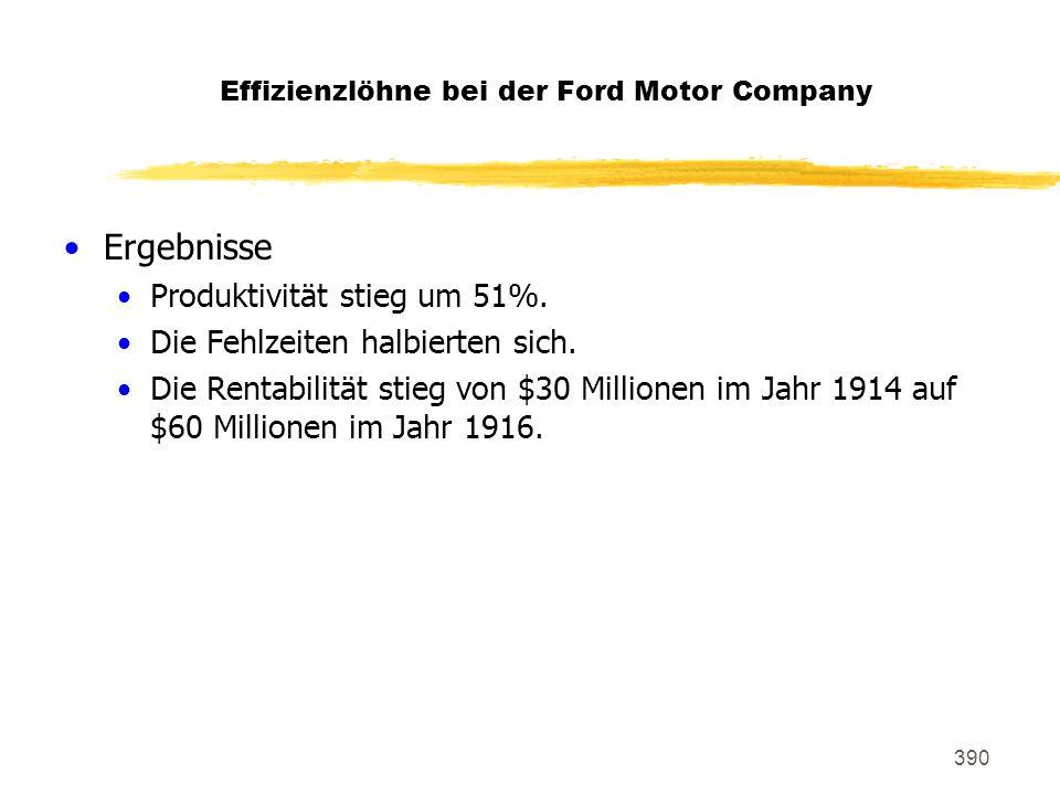 390 Effizienzlöhne bei der Ford Motor Company Ergebnisse Produktivität stieg um 51%. Die Fehlzeiten halbierten sich. Die Rentabilität stieg von $30 Mi