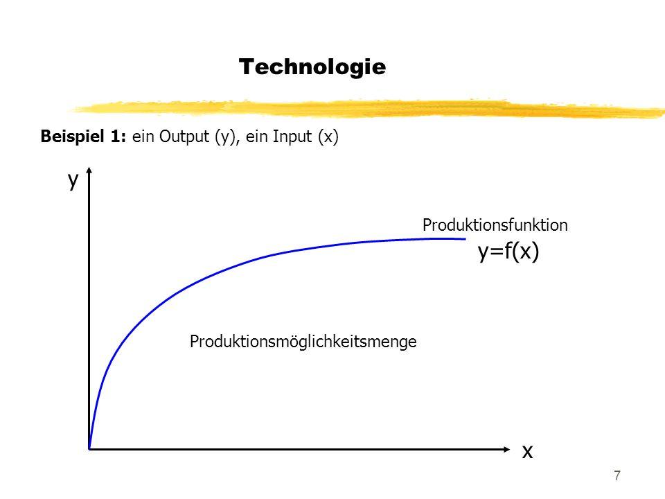 208 Monopol Beispiel: Lineare inverse Nachfrage konstante Grenzkosten Nach Einsetzen ergibt sich das Maximierungskalkül des Monopolisten als: