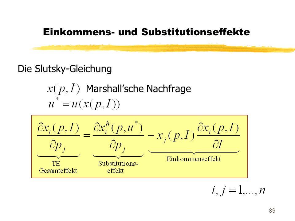 89 Die Slutsky-Gleichung Marshallsche Nachfrage Einkommens- und Substitutionseffekte