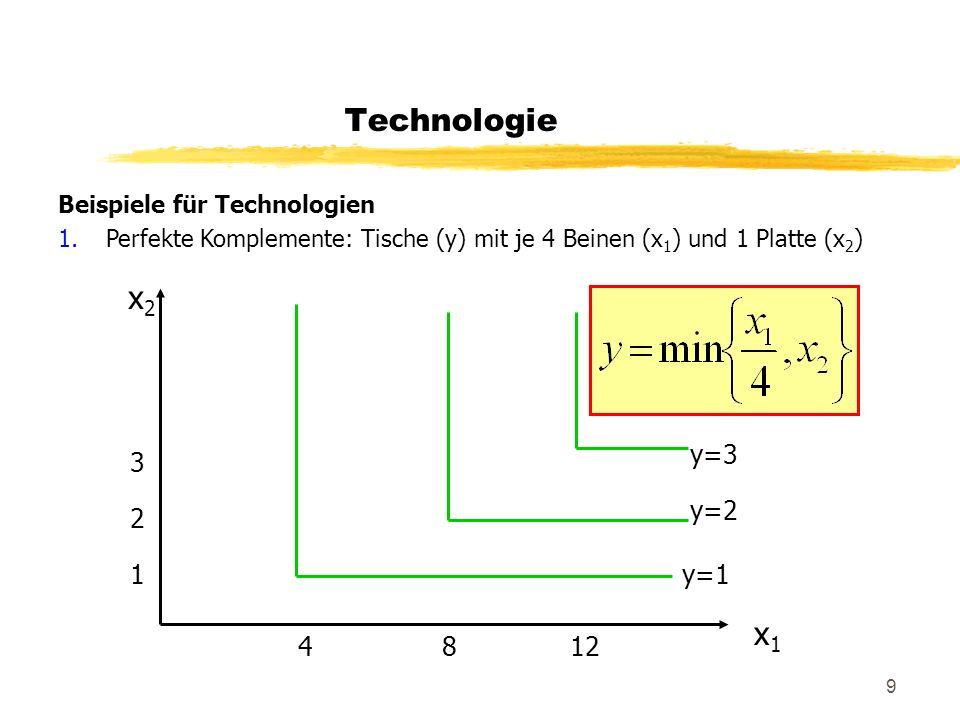 9 Technologie Beispiele für Technologien 1.Perfekte Komplemente: Tische (y) mit je 4 Beinen (x 1 ) und 1 Platte (x 2 ) x2x2 x1x1 4812 1 2 3 y=1 y=2 y=