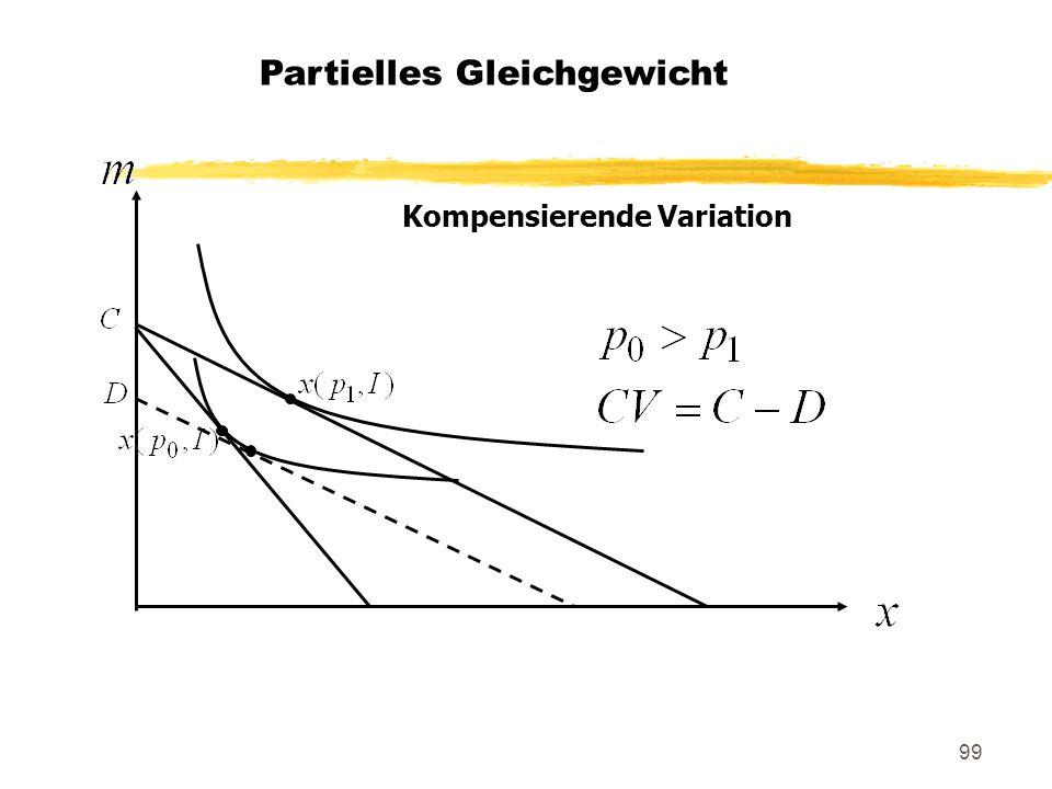 99 Kompensierende Variation Partielles Gleichgewicht