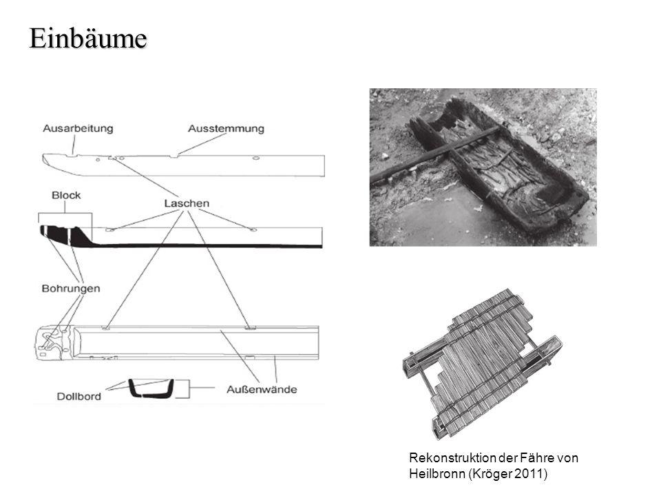 http://english.ulfinger.de/html/projects.html Volkskundlich überlieferte Fähre vom Fluss Dunajec (Kröger 2011) Modell einer französischen Einbaumfähre (Kröger 2011)