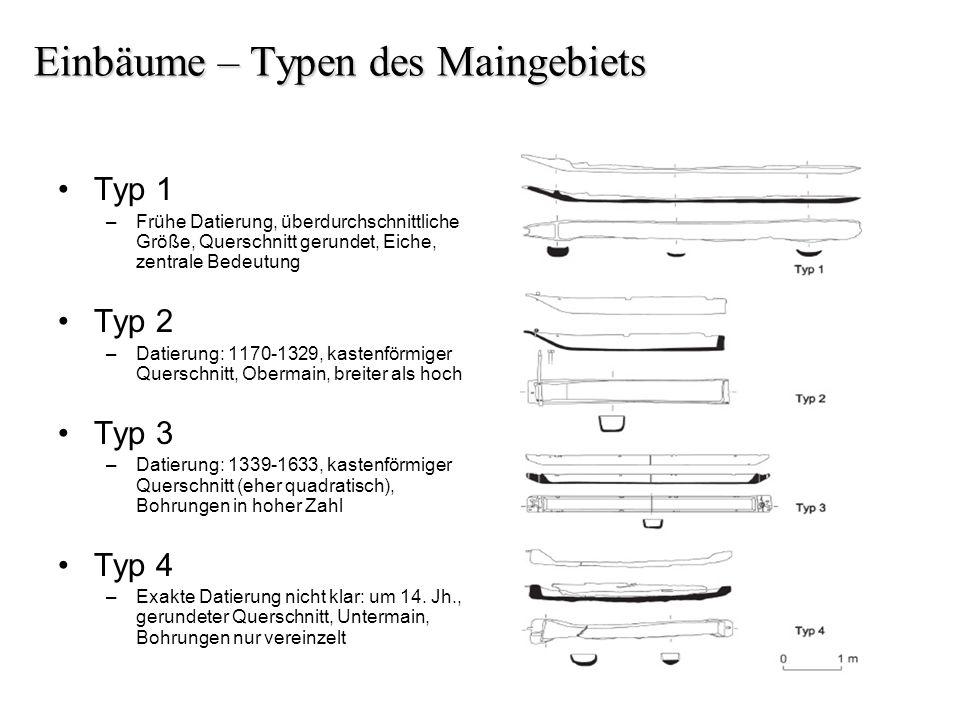 Einbäume – Typen des Maingebiets Typ 1 –Frühe Datierung, überdurchschnittliche Größe, Querschnitt gerundet, Eiche, zentrale Bedeutung Typ 2 –Datierung