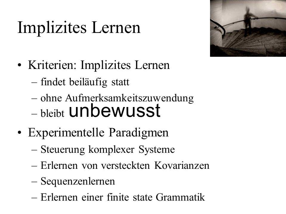 Unbewusste Verarbeitung Corteen & Wood, 1972; Corteen & Dunn, 1974 –Versuchsperson hört Wortlisten über Kopfhörer –Vorphase: ein Zielwort (z. B. Zimme