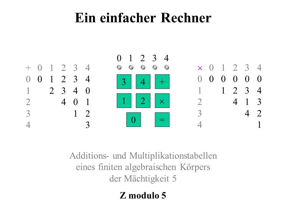 Das algebraische Zimmer Kann der Rechner rechnen? 101000000 010010010 101000000 011010110 100100000 AZ:Die VP sagt, sie rechne nicht, sie arbeite Tabe