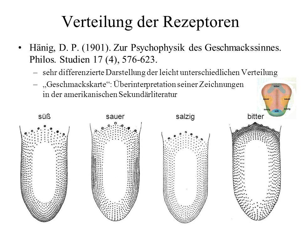 Hänig, D. P. (1901). Zur Psychophysik des Geschmackssinnes. Philos. Studien 17 (4), 576-623. –sehr differenzierte Darstellung der leicht unterschiedli