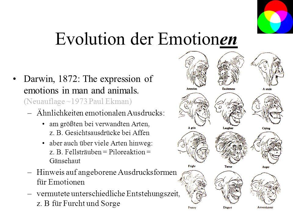 Das Schisma Basisemotionen –Kleine Anzahl diskreter Emotionen entsprechen neurophysiologischen/anatomischen Substraten mischbare Komponenten anderer nichtbasaler Emotionen –Anzahl und Art umstritten Mowrer (1960): 2 Basisemotionen Arnold (1960): 11 Basisemotionen Emotionale Dimensionen –Kleine Anzahl orthogonaler Dimensionen –Emotionales Erleben wird beschrieben anhand von Koordinaten eines Euklidischen Raumes –Anzahl und Art umstritten