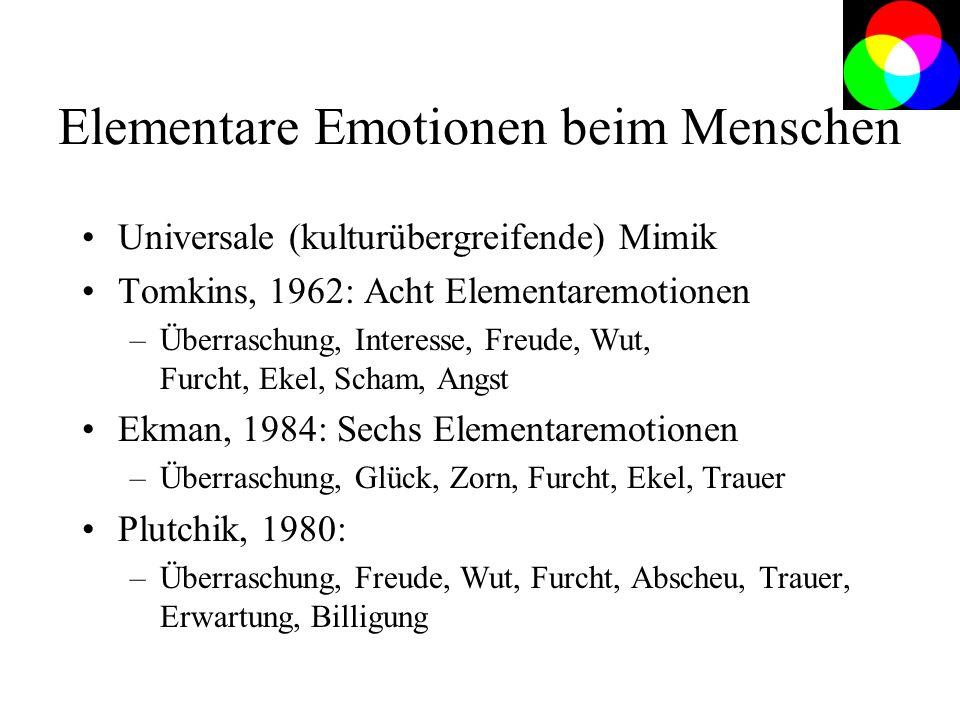 Evolution der Emotionen Darwin, 1872: The expression of emotions in man and animals.
