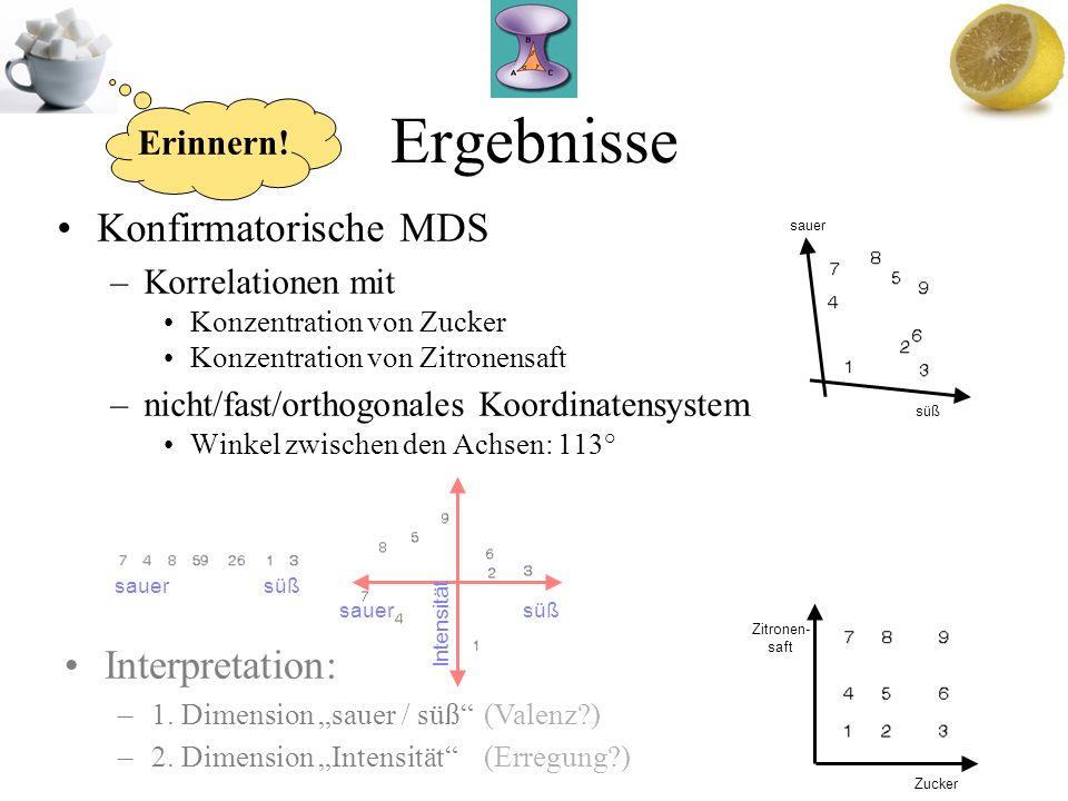 Ergebnisse Scree Plot: –1 Dimension sehr gut –2 Dimensionen signifikant Konfigurationen: 1-dimensional2-dimensional Interpretation: –1.