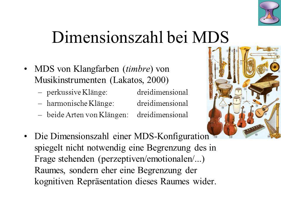 Vorwissen Vor einem Urteil über den dimensionalen Ansatz sollte man klären: Wieviel ist bekannt über die zugrunde liegenden Mechanismen.