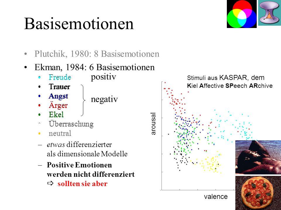 Bild 4531: Valenz:5,81 1,94 Erregung:4,28 2,76 Dominanz:5,87 1,96 Bild 7351: Valenz:5,82 1,67 Erregung:4,25 2,28 Dominanz:6,00 1,67 Metamerie IAPS-Bilder, die durch die gleichen Werte für Valenz, Erregung und Dominanz beschrieben werden, lösen teilweise recht gut unterscheidbare Emotionen aus erotic malepizza