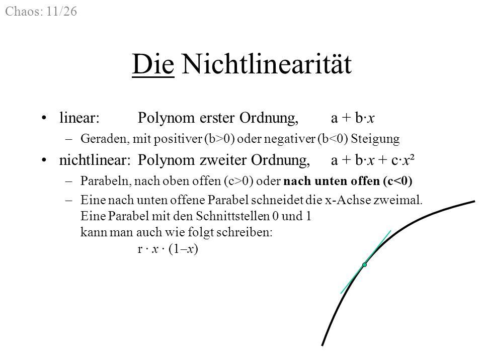 Chaos: 11/26 Die Nichtlinearität linear:Polynom erster Ordnung,a + b·x –Geraden, mit positiver (b>0) oder negativer (b<0) Steigung nichtlinear:Polynom
