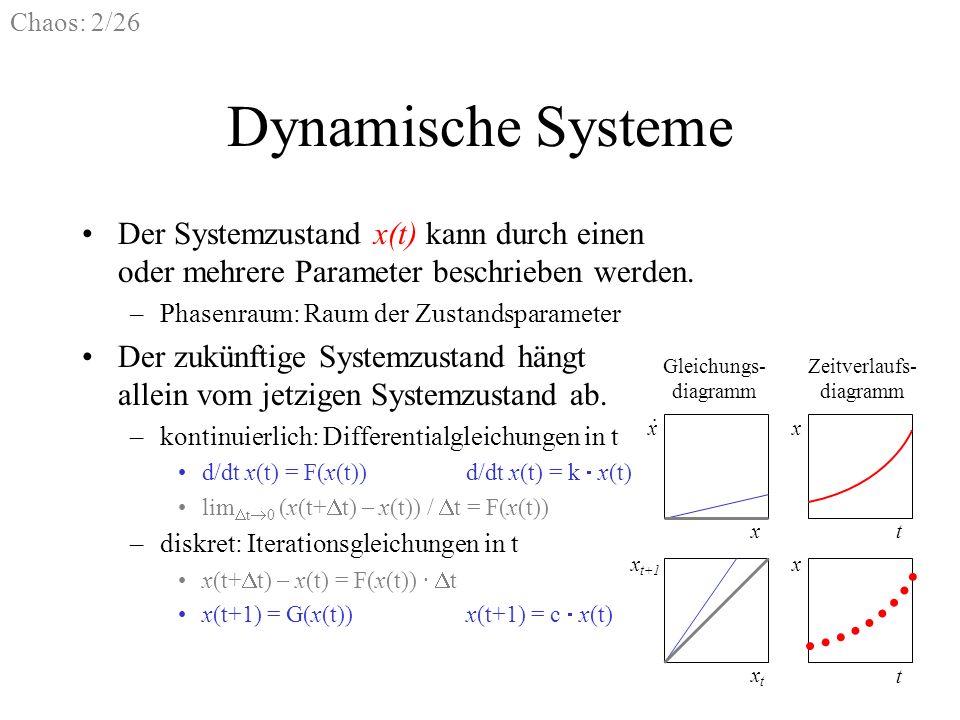 Chaos: 2/26 Dynamische Systeme Der Systemzustand x(t) kann durch einen oder mehrere Parameter beschrieben werden. –Phasenraum: Raum der Zustandsparame