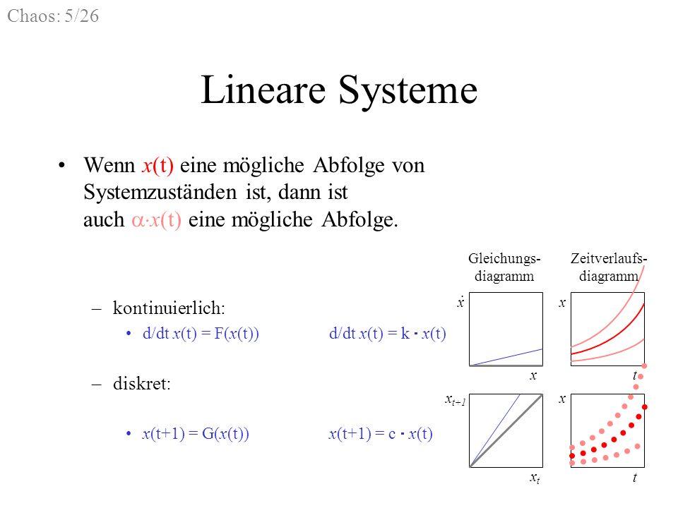 Chaos: 5/26 Lineare Systeme Wenn x(t) eine mögliche Abfolge von Systemzuständen ist, dann ist auch x(t) eine mögliche Abfolge. - –kontinuierlich: Diff