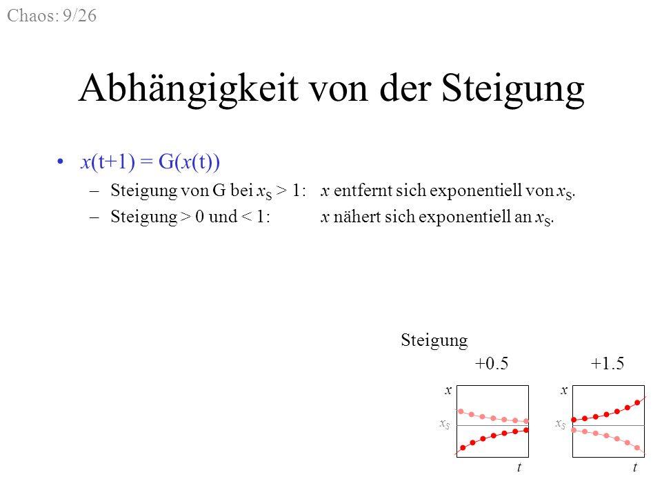 Chaos: 9/26 Abhängigkeit von der Steigung x(t+1) = G(x(t)) –Steigung von G bei x S > 1:x entfernt sich exponentiell von x S. –Steigung > 0 und < 1:x n