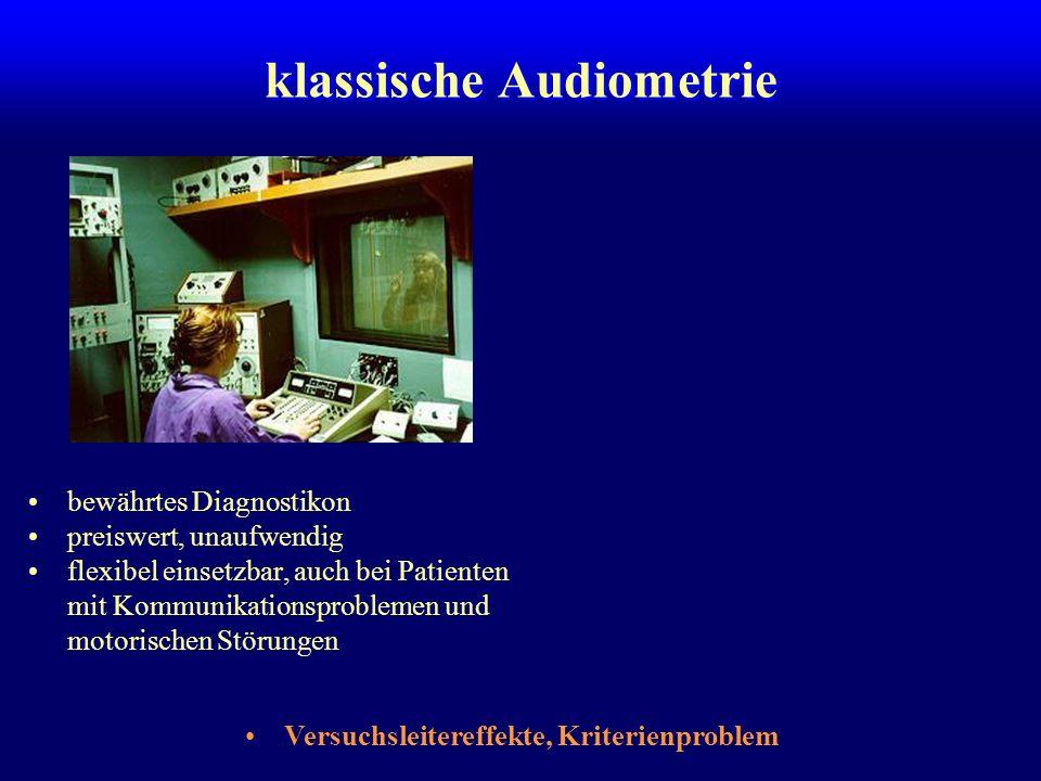 Automatische Verfahren zur Bestimmung der Hörschwelle Christian Kaernbach Institut für Allgemeine Psychologie Universität Leipzig