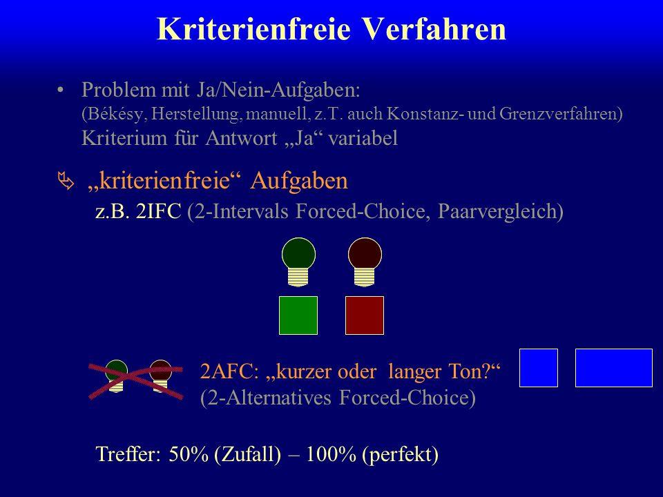 Automatische Verfahren Gustav Theodor Fechner (1801-1887) 3 Verfahren zur Schwellenmessung (1860) –Herstellungsverfahren –Konstanzverfahren –Grenzverf