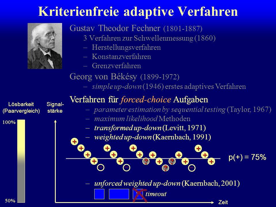Kriterienfreie Verfahren Problem mit Ja/Nein-Aufgaben: (Békésy, Herstellung, manuell, z.T. auch Konstanz- und Grenzverfahren) Kriterium für Antwort Ja