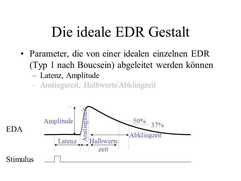 Analyse von EDA Daten Wolfram Boucsein (1992), Electrodermal Activity, New York: Plenum Press, p. 132. –The evaluation of phasic changes mainly focuse