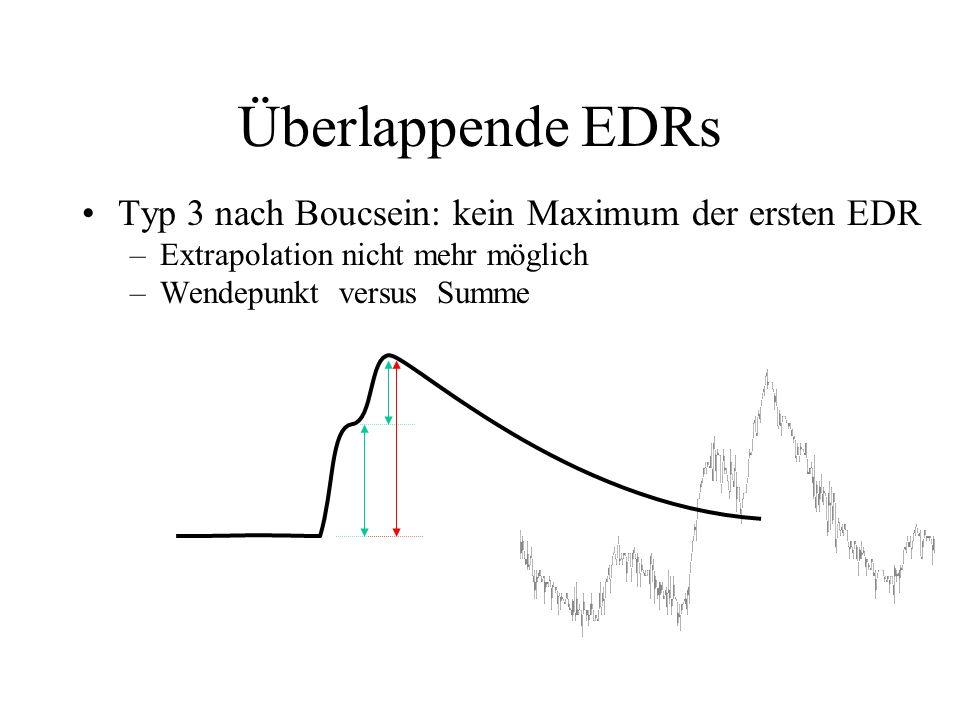Überlappende EDRs Typ 2 nach Boucsein: die erste EDR ist separierbar –Minimum zu Maximum –Abziehen der extrapolierten EDR
