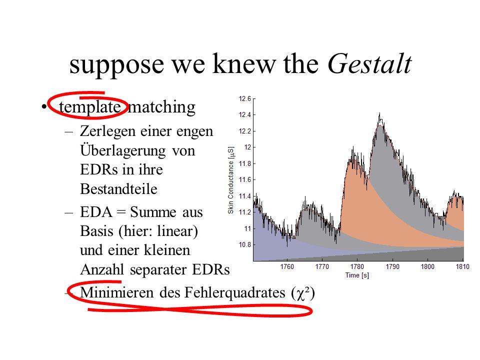 Überlappende EDRs Typ 3 nach Boucsein: kein Maximum der ersten EDR –Extrapolation nicht mehr möglich –Wendepunkt versus Summe