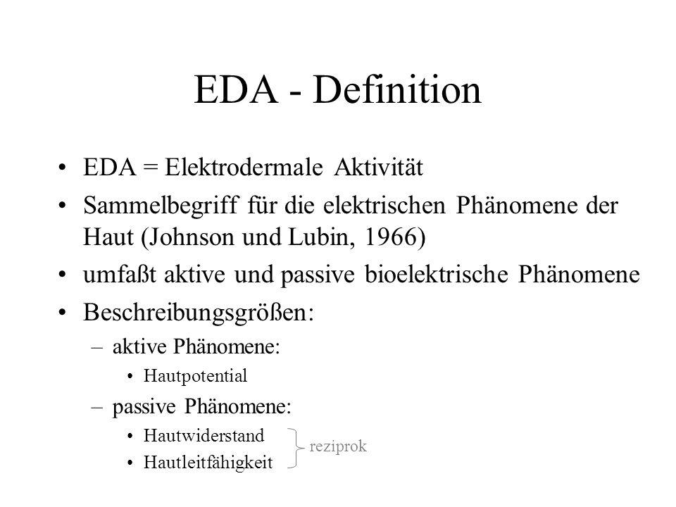 Analyse von Hautleitwertdaten als Maß für emotionale Reaktionen Christian Kaernbach Institut für Psychologie derzeit: Universität Bonn eigentlich: Uni
