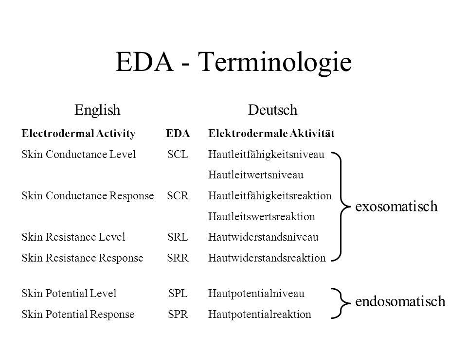 EDA - Definition EDA = Elektrodermale Aktivität Sammelbegriff für die elektrischen Phänomene der Haut (Johnson und Lubin, 1966) umfaßt aktive und pass
