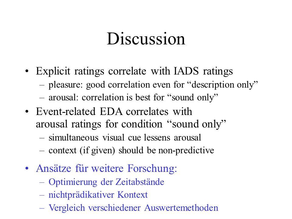 Korrelation zu Ratings Erregung ER-EDA ist korreliert zu Erregung in der Bedingung Geräusch