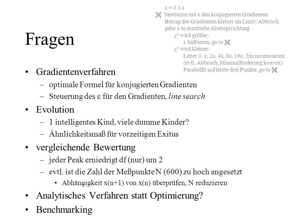 Ledalab –50 Seiten Dokumentation mit Index –Programmierer objektorientierte Programmierung neue Features nach Nutzeranregungen Wartung, Fehlerbehebung