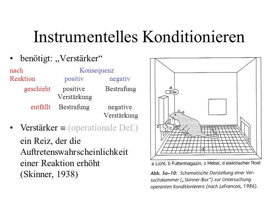 Instrumentelles Konditionieren benötigt: Verstärker nachKonsequenz Reaktionpositivnegativ geschiehtpositive Bestrafung Verstärkung entfälltBestrafungn
