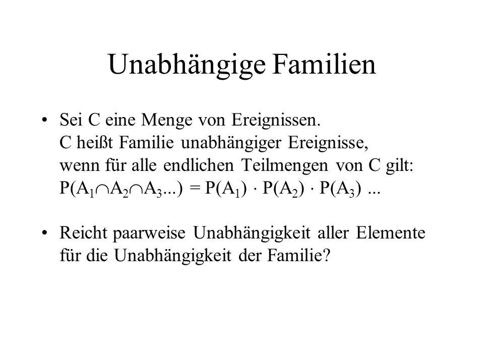 Unabhängige Familien Sei C eine Menge von Ereignissen. C heißt Familie unabhängiger Ereignisse, wenn für alle endlichen Teilmengen von C gilt: P(A 1 A