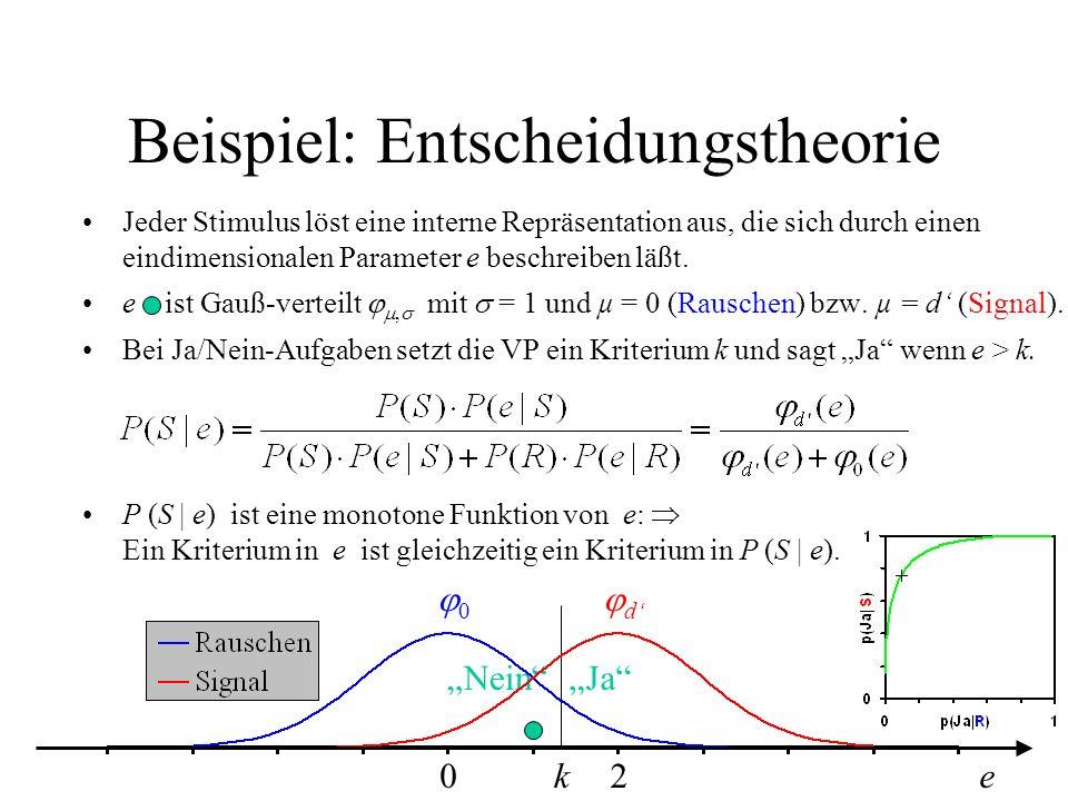 Beispiel: Entscheidungstheorie Jeder Stimulus löst eine interne Repräsentation aus, die sich durch einen eindimensionalen Parameter e beschreiben läßt