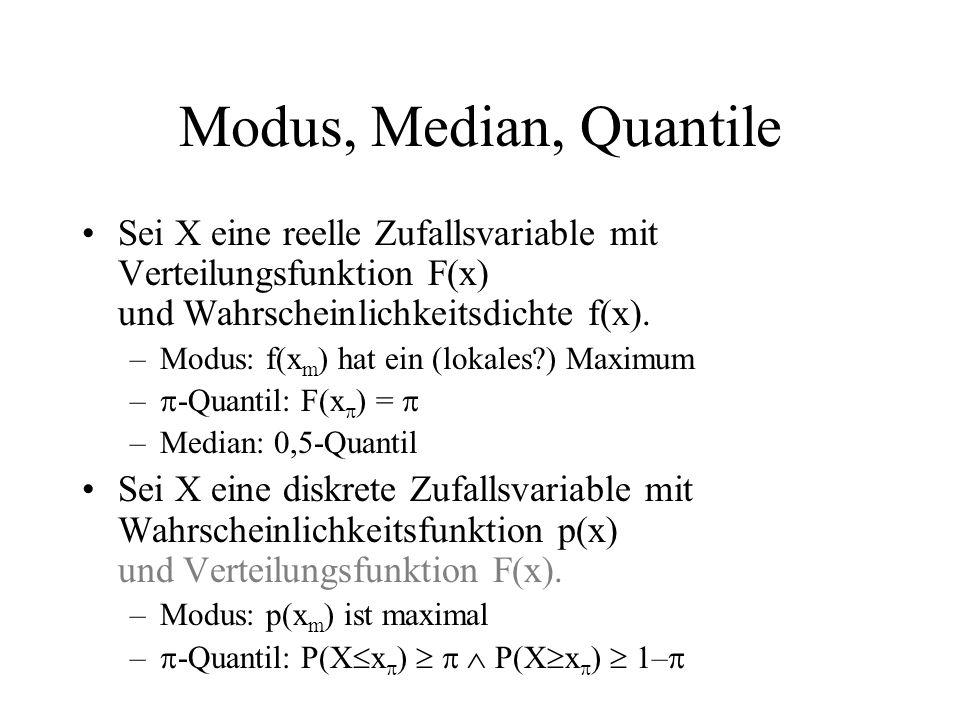 Modus, Median, Quantile Sei X eine reelle Zufallsvariable mit Verteilungsfunktion F(x) und Wahrscheinlichkeitsdichte f(x). –Modus: f(x m ) hat ein (lo