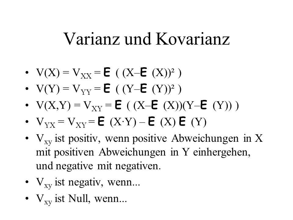 Varianz und Kovarianz V(X) = V XX = E ( (X– E (X))² ) V(Y) = V YY = E ( (Y– E (Y))² ) V(X,Y) = V XY = E ( (X– E (X))(Y– E (Y)) ) V YX = V XY = E (X·Y)