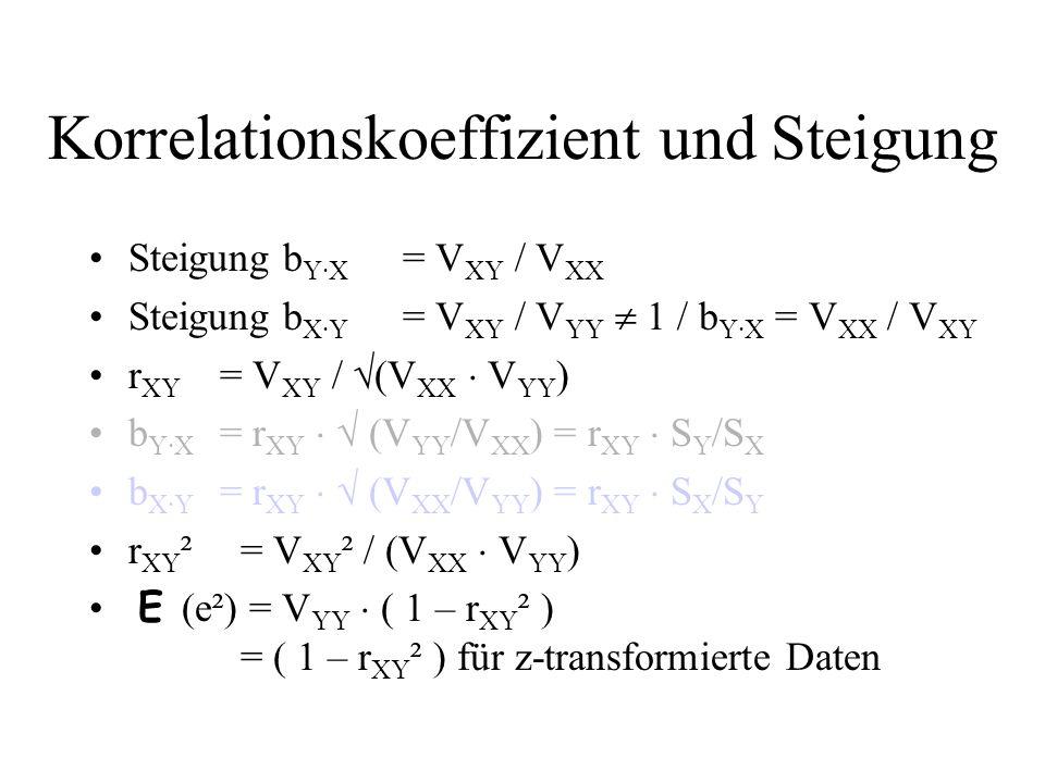Korrelationskoeffizient und Steigung Steigung b Y·X = V XY / V XX Steigung b X·Y = V XY / V YY 1 / b Y·X = V XX / V XY r XY = V XY / (V XX V YY ) b Y·