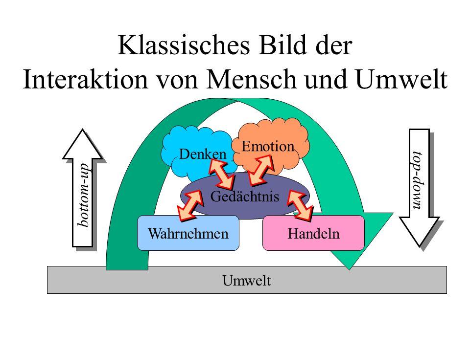 Umwelt Klassisches Bild der Interaktion von Mensch und Umwelt Denken Emotion Gedächtnis WahrnehmenHandeln top-down bottom-up
