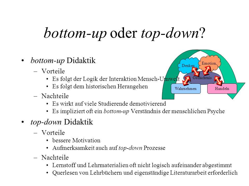 Denken Emotion Gedächtnis WahrnehmenHandeln bottom-up oder top-down? bottom-up Didaktik –Vorteile Es folgt der Logik der Interaktion Mensch-Umwelt Es