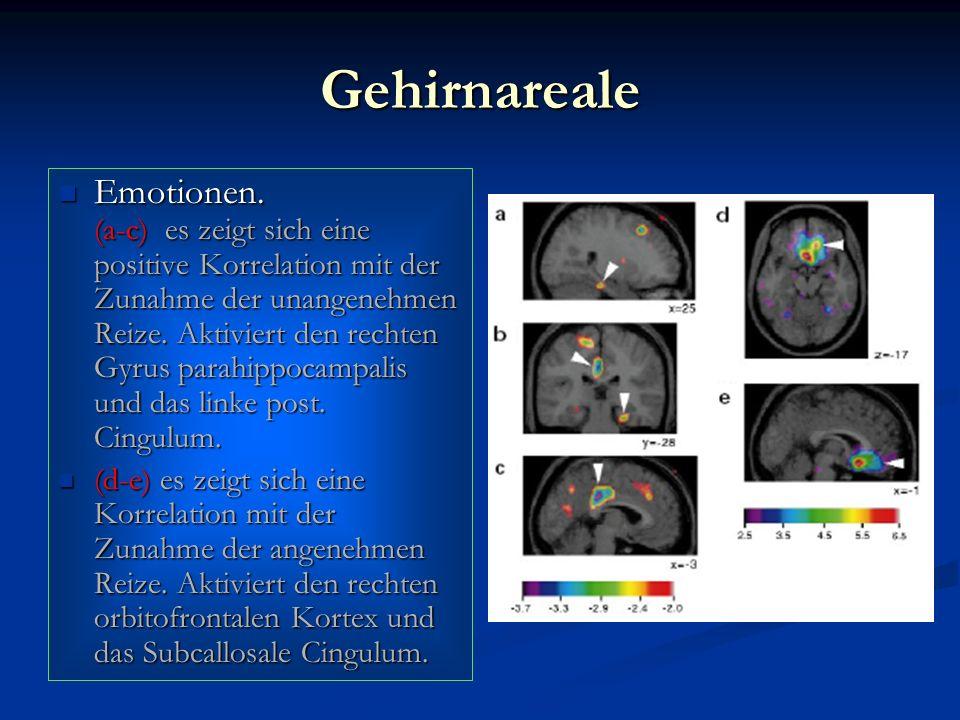 Gehirnareale Emotionen. (a-c) es zeigt sich eine positive Korrelation mit der Zunahme der unangenehmen Reize. Aktiviert den rechten Gyrus parahippocam