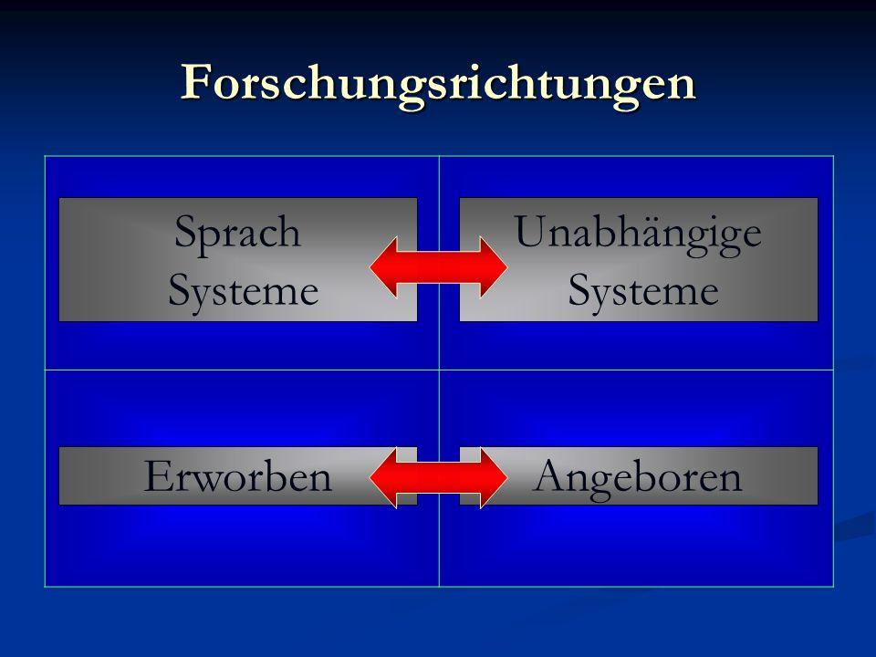 Forschungsrichtungen Sprach Systeme Unabhängige Systeme AngeborenErworben