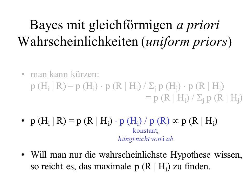 Bayes mit gleichförmigen a priori Wahrscheinlichkeiten (uniform priors) man kann kürzen: p (H i | R)= p (H i ) p (R | H i ) / j p (H j ) p (R | H j )