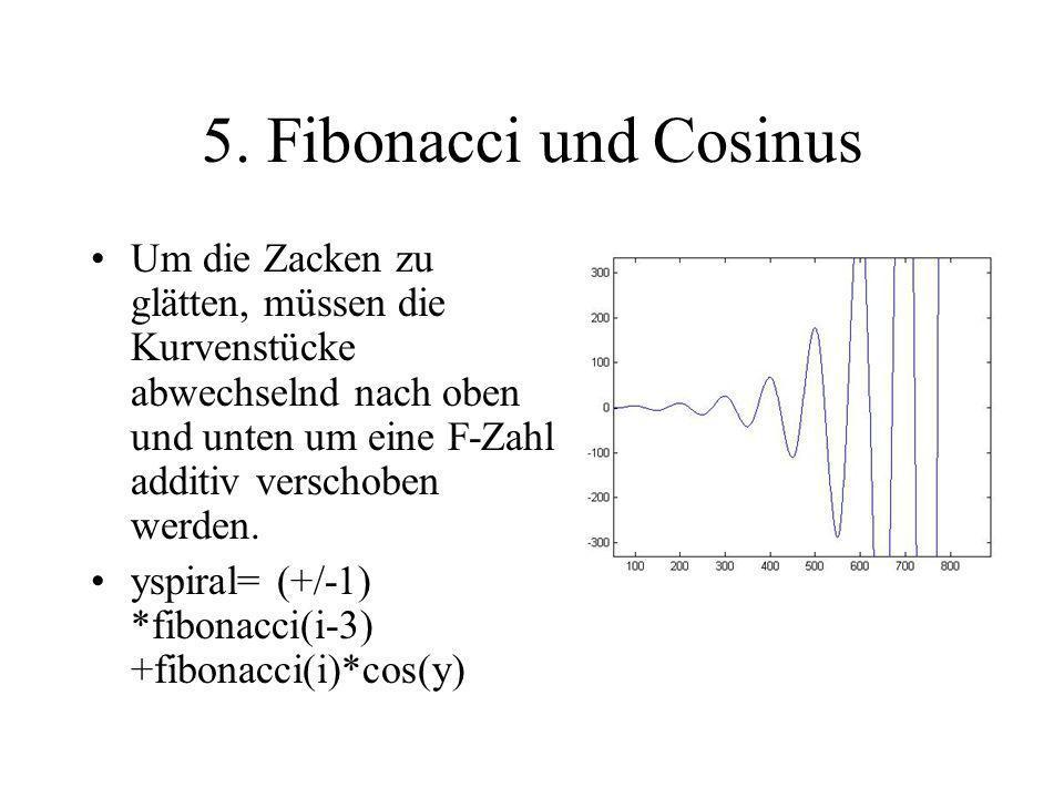 5. Fibonacci und Cosinus Um die Zacken zu glätten, müssen die Kurvenstücke abwechselnd nach oben und unten um eine F-Zahl additiv verschoben werden. y