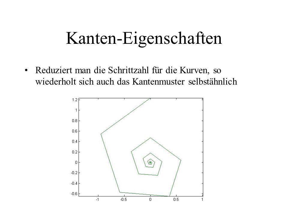 Kanten-Eigenschaften Reduziert man die Schrittzahl für die Kurven, so wiederholt sich auch das Kantenmuster selbstähnlich