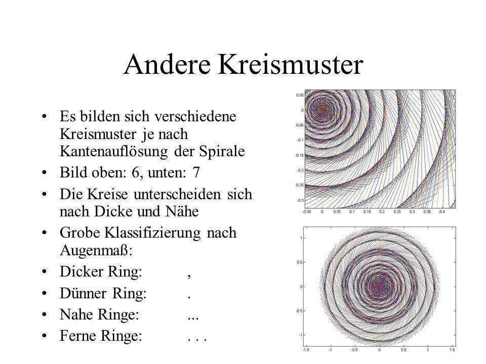 Andere Kreismuster Es bilden sich verschiedene Kreismuster je nach Kantenauflösung der Spirale Bild oben: 6, unten: 7 Die Kreise unterscheiden sich na