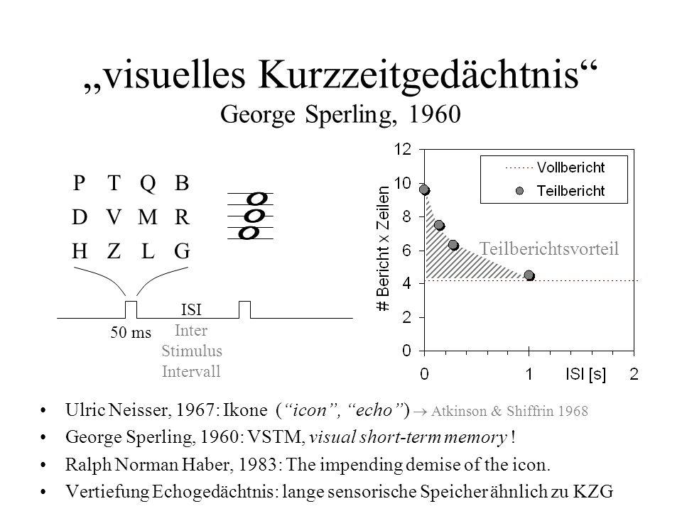 Teilberichtsvorteil visuelles Kurzzeitgedächtnis George Sperling, 1960 Ulric Neisser, 1967: Ikone (icon, echo) Atkinson & Shiffrin 1968 George Sperlin