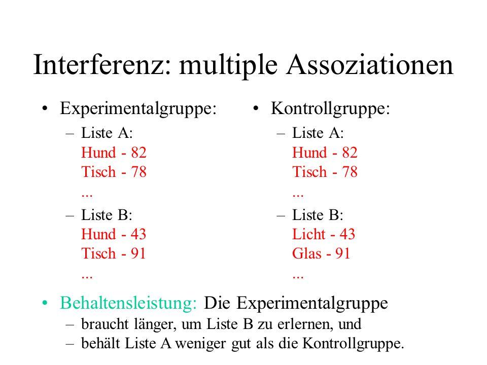 Interferenz: multiple Assoziationen Experimentalgruppe: –Liste A: Hund - 82 Tisch - 78... –Liste B: Hund - 43 Tisch - 91... Kontrollgruppe: –Liste A: