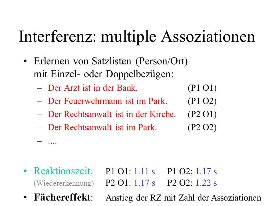 Interferenz: multiple Assoziationen Erlernen von Satzlisten (Person/Ort) mit Einzel- oder Doppelbezügen: – Der Arzt ist in der Bank.(P1 O1) – Der Feue