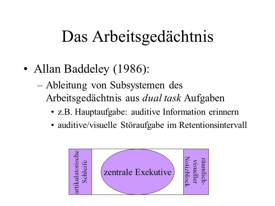 Das Arbeitsgedächtnis Allan Baddeley (1986): –Ableitung von Subsystemen des Arbeitsgedächtnis aus dual task Aufgaben z.B. Hauptaufgabe: auditive Infor