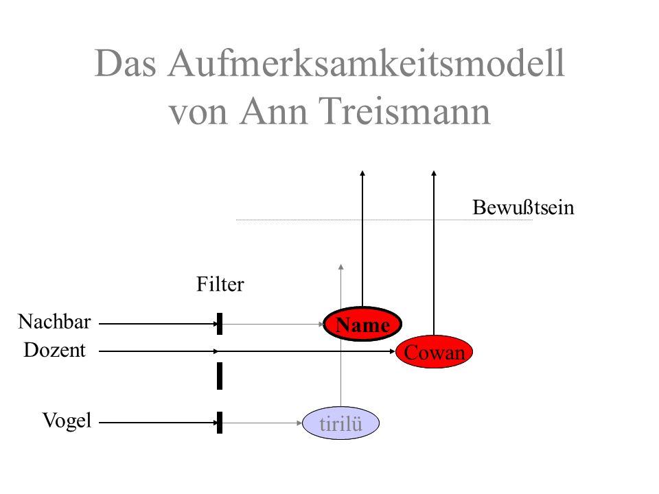 tirilü Cowan Name Das Aufmerksamkeitsmodell von Ann Treismann Cowan Name Filter Bewußtsein Nachbar Dozent Vogel