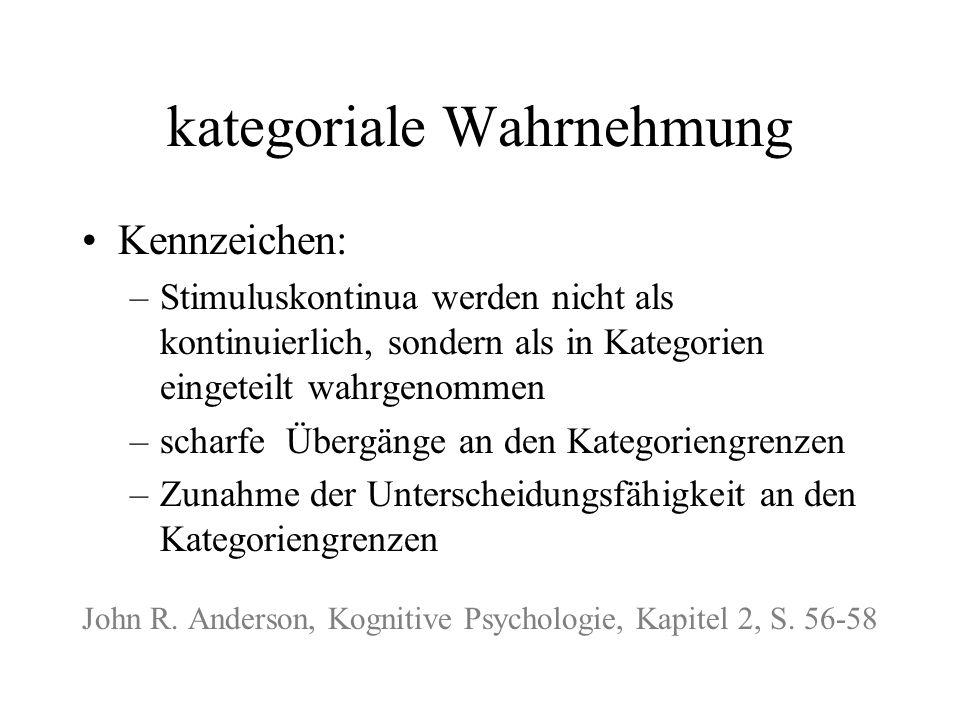 kategoriale Wahrnehmung Kennzeichen: –Stimuluskontinua werden nicht als kontinuierlich, sondern als in Kategorien eingeteilt wahrgenommen –scharfe Übe